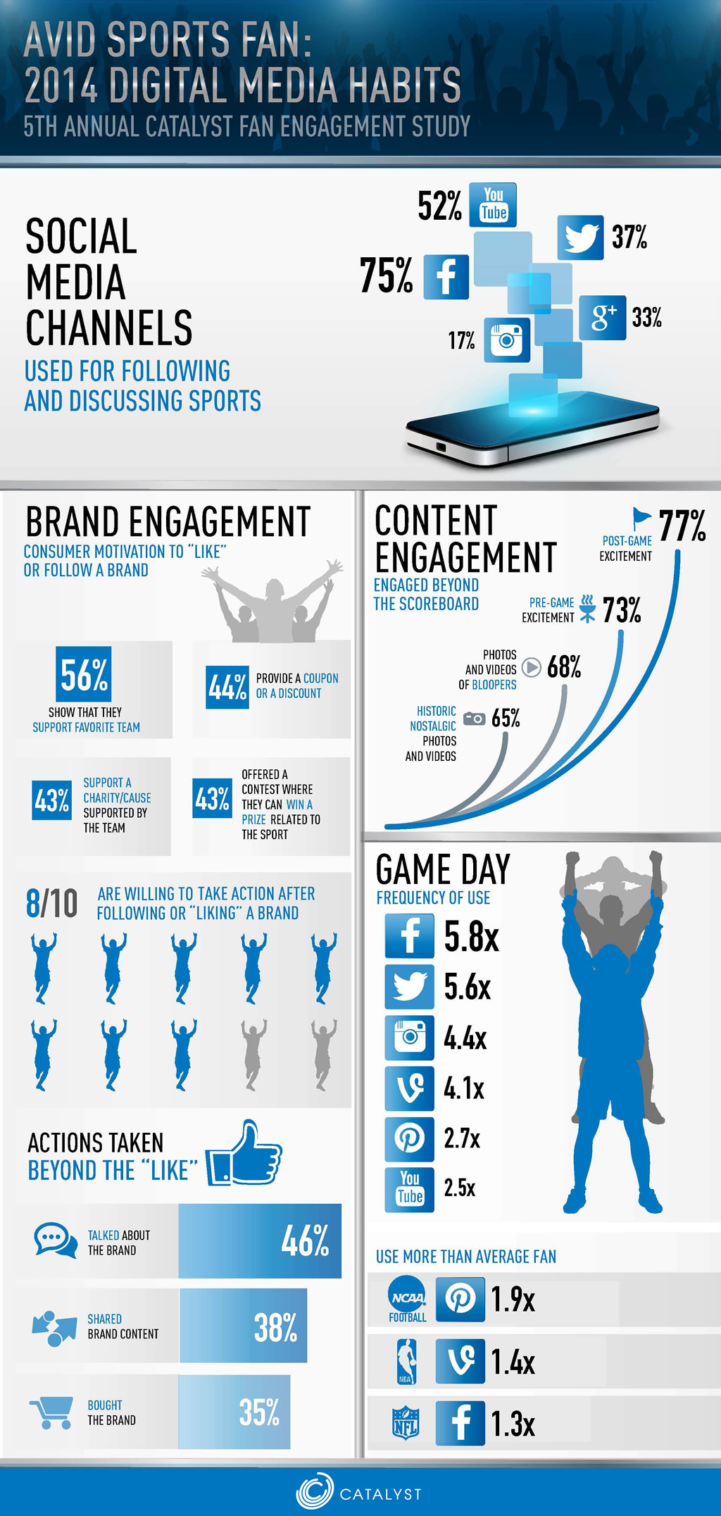 fan-engagement-_infograph_2014